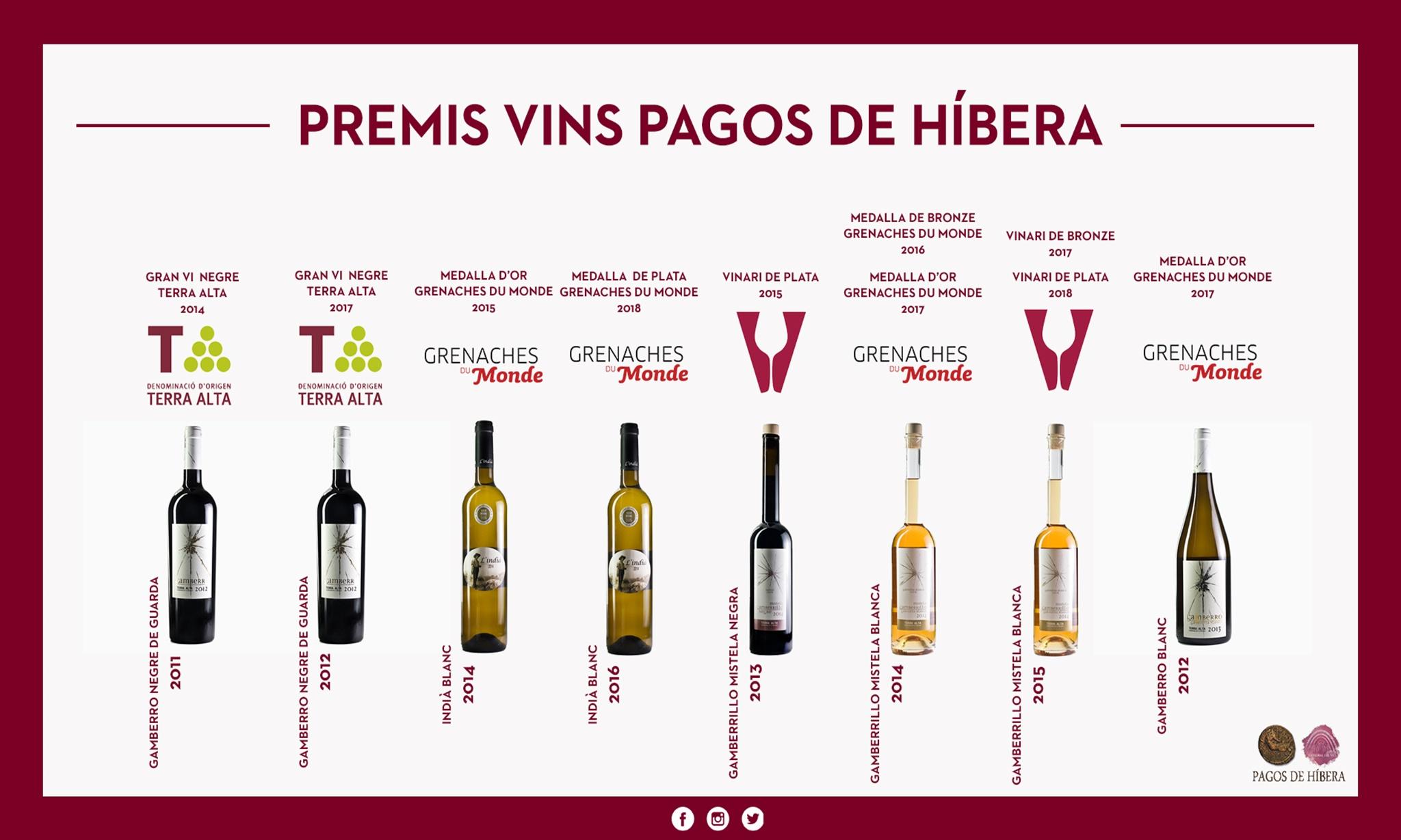 premios vinos pagos de hibera 2018 catedral del vi