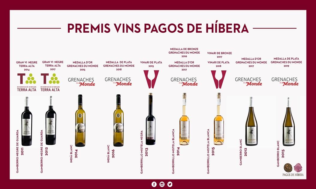 premios-reconocimientos-vinos-catedral-del-vi